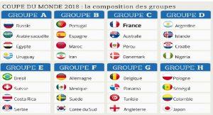 Toutes les listes des sélections qualifiées pour la Coupe du monde Russie 2018
